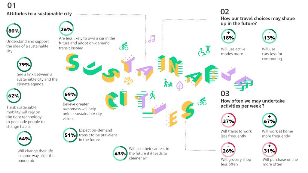 infographie-villes-durables